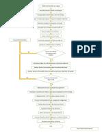Mapa de Un Proceso Con Nombre