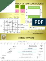 Ee411 Física de Semiconductores
