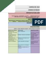 CADENA DEL VALOR (version 1).xlsx