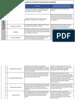 COMPETENCIAS EN LA PRACTICA DE RECURSOS HUMANOS.docx