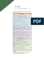 VB19 Docs Para Presentar Renta