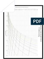 Carta psicrometrica a 580 mm Hg