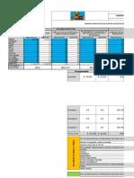 Formato Presupuesto Del SG-SST
