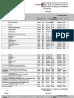 FORMATO DE BIENES CORRIENTES, ALTA Y BAJA  2018 (1).xlsx