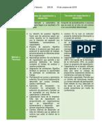 Métodos de Capacitación y Desarrollo