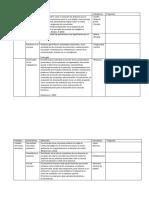 Cuadro de Operalizacion (2)