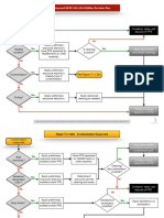 Proposed NFPA 1851 Decision Tree