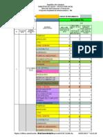 27 DE JULIO PLANTILLA DE REPORTE JORNADA NACIONAL DE VACUNACION JULIO 2019 (1).xlsx