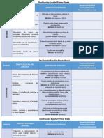 Comparativo Prácticas Sociales Del Lenguaje_2011-2017