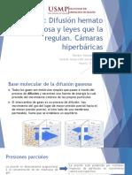 Gases II Difusión Hemato Gaseosa y Leyes Que Lo Regulan Cámaras Hiperbáricas