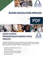 Board Resolution Process Presentation 6-4-19.pptx
