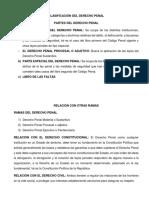 Clasificacion Del Derecho Penal