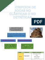 DESCRIPCION DE ROCAS NO CLÁSTICAS O NO DETRÍTICAS (1).pptx