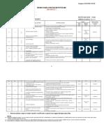 Clasa III EFS Proiectarea Unitatii de Invatare