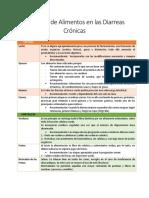 RECOMENDACIONES DIARREA.docx
