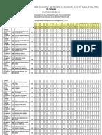 REPORTE DE REVISIÓN DE LAS PRUEBAS DE DIAGNOSTICO DE TERCERO DE SECUNDARIA SECCIÓN.docx