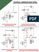 Centrifugal Compressor Surge Control Methods.pdf