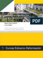 3-Curvas esfuerzo-deformacion y falla (1).pdf