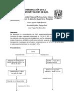 Determinacion de H2O2 Informe