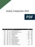 Analisa 3 September 2019