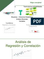 Regresion y Correlacion Para Administracion
