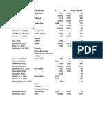 Faktor - Faktor Yang Mempengaruhi Obesitas