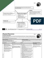 Physical Phenonena S3