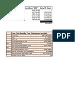 Atlas Honda analysis.xlsx