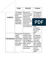Abrahamic Religions.docx