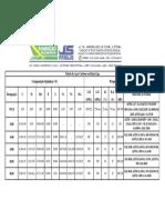 tabela_acos_carbono.pdf