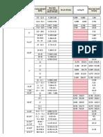 WBC Tools Data Sheet..