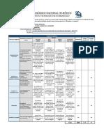 Rubrica y Evaluación de Actividad 1 Tema 1_SNY