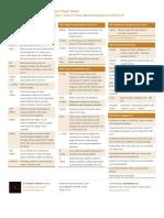eq cheat sheet.pdf