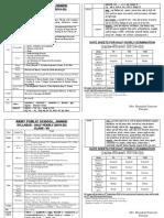Complete Syllabus Classes 6 Tp 12 h y 2019-20