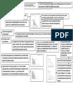 Cap 2 Libro Sacado Del Libro Varian Microeconomia Intermedia Resumen