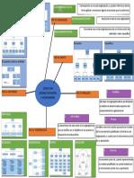 Mapa Conceptual Organico Funcional