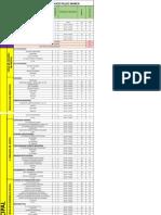 Programacion Del Centro Civico Taller Ix