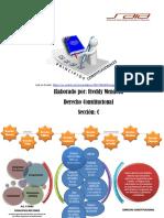 359171468-Principios-Constitucionales-ppt.ppt
