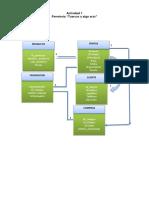 Actividad 1 Uso Del Excel y Acces SENA