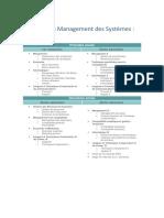 Formation-en-Management-des-Systèmes.pdf