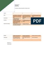 Rúbrica Evaluación Plan Lector Verónica La Niña Bionica 5to