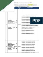 Modelo Informe Cualitativo