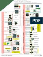 material-diagrama-gestion-electronica-sistema-inyeccion-ecm-bosch-motor-mwm-408-tcae-sprint-partes-volkswagen.pdf