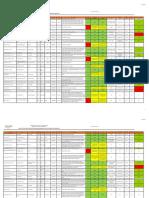 Licencias Sanitarias Fabricas de Medicamentos y Certificaciones