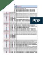 CATALOGO-Version-2019-Incluye-Profesionales-No-Médicos_Provisoria.xlsx