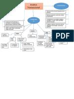 cuadro analisis transaccional.docx