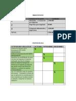 Cronograma y presupuesto.docx