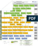 Ingenieria en Software Malla