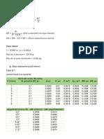 Análisis y Resultados (Laboratorio N°5).docx