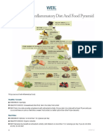dr-weils-anti-inflammatory-diet-and-food-pyramid-print.pdf